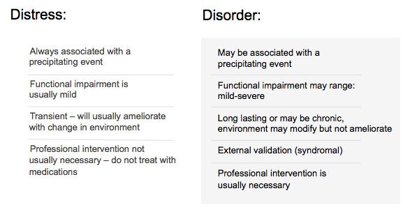 distress_disorder_