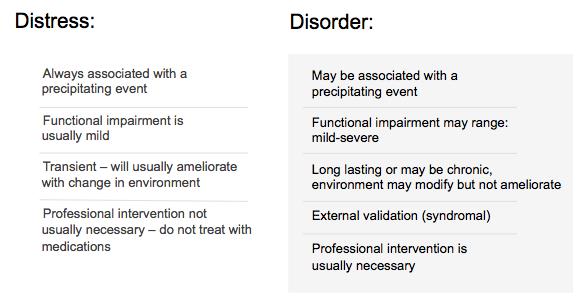 distress_disorder__02