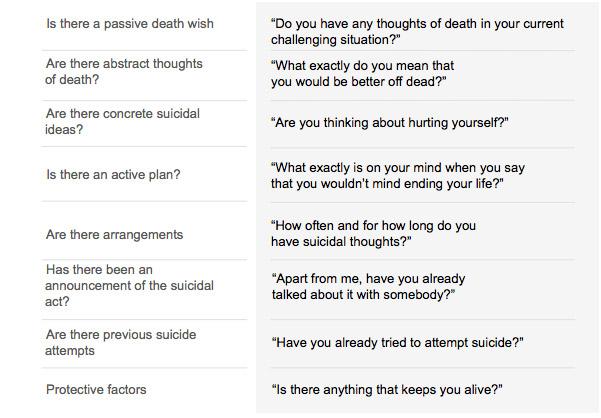 explor_suicidal_risk