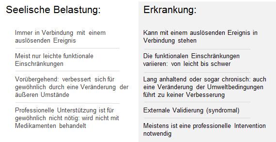 lehrer-BelastungErkrankung_02-rev